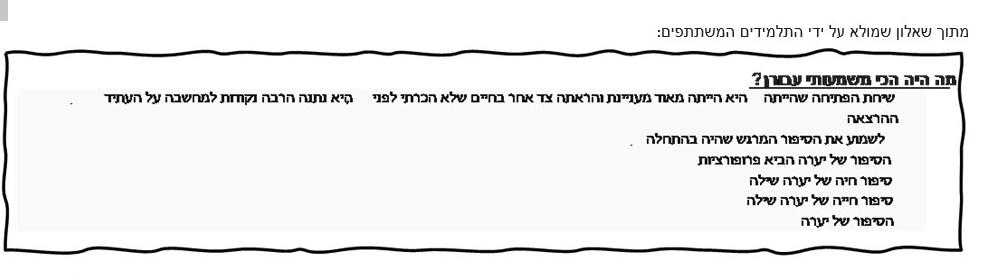 תגובות מהנוער להרצאה של יערה שילה